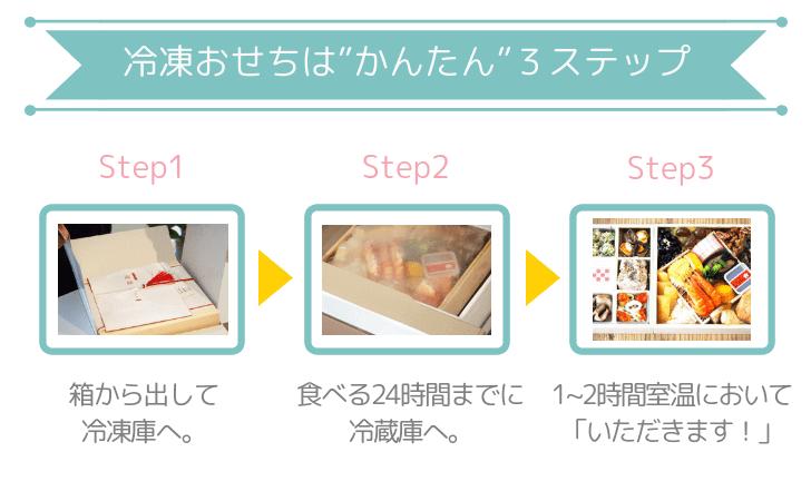 オイシックスおせち料理3ステップ