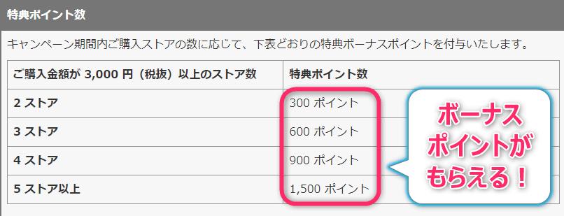 「Rebates 楽天スーパー SALE 連動企画」の例