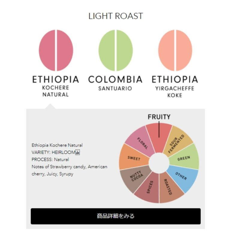 TAILORED CAFE Online Store 12種類のスペシャリティコーヒー